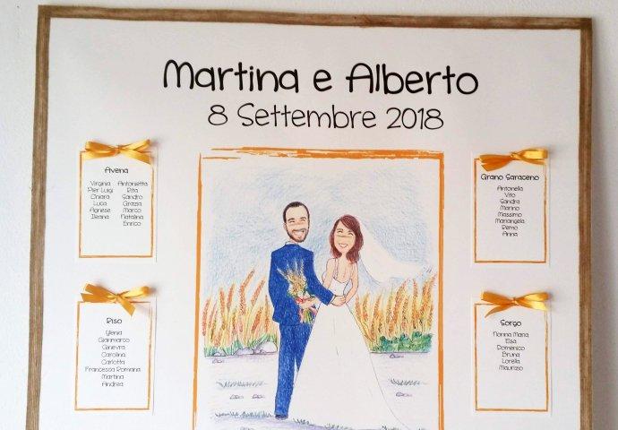 Dettaglio Tableau mariage personalizzato con disegno caricatura fedele di sposi abbracciati